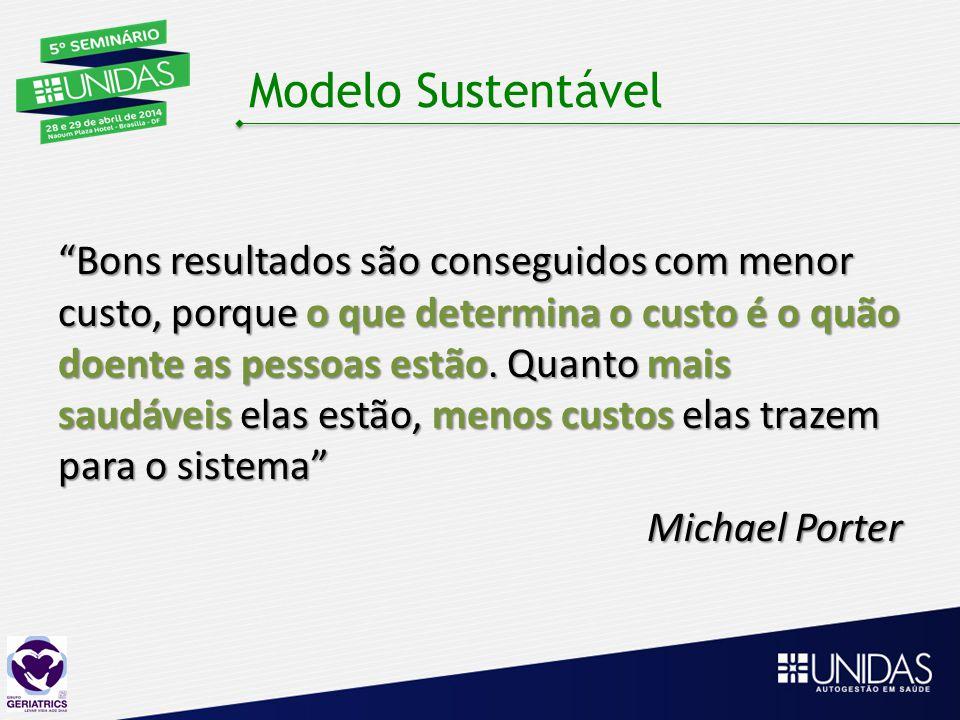 Modelo Sustentável Bons resultados são conseguidos com menor custo, porque o que determina o custo é o quão doente as pessoas estão.