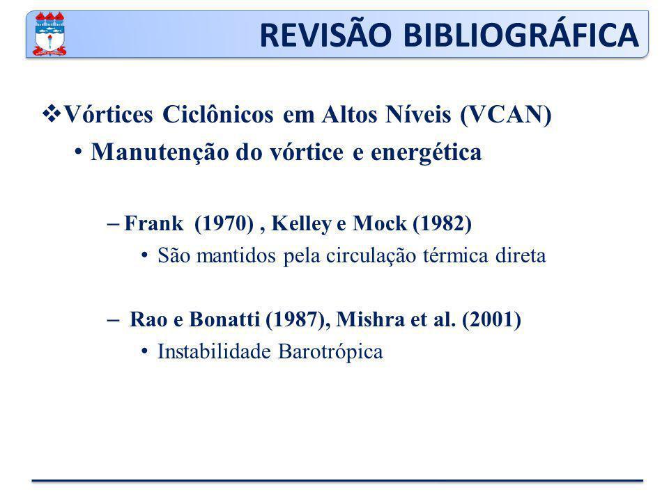 REVISÃO BIBLIOGRÁFICA  Vórtices Ciclônicos em Altos Níveis (VCAN) Manutenção do vórtice e energética – Frank (1970), Kelley e Mock (1982) São mantidos pela circulação térmica direta – Rao e Bonatti (1987), Mishra et al.