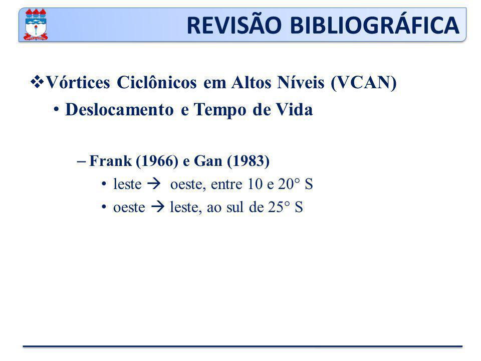 REVISÃO BIBLIOGRÁFICA  Vórtices Ciclônicos em Altos Níveis (VCAN) Deslocamento e Tempo de Vida – Frank (1966) e Gan (1983) leste  oeste, entre 10 e 20° S oeste  leste, ao sul de 25° S