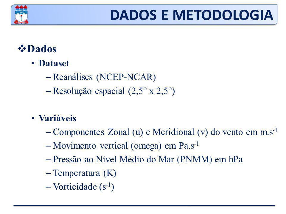 DADOS E METODOLOGIA  Dados Dataset – Reanálises (NCEP-NCAR) – Resolução espacial (2,5° x 2,5°) Variáveis – Componentes Zonal (u) e Meridional (v) do vento em m.s -1 – Movimento vertical (omega) em Pa.s -1 – Pressão ao Nível Médio do Mar (PNMM) em hPa – Temperatura (K) – Vorticidade (s -1 )