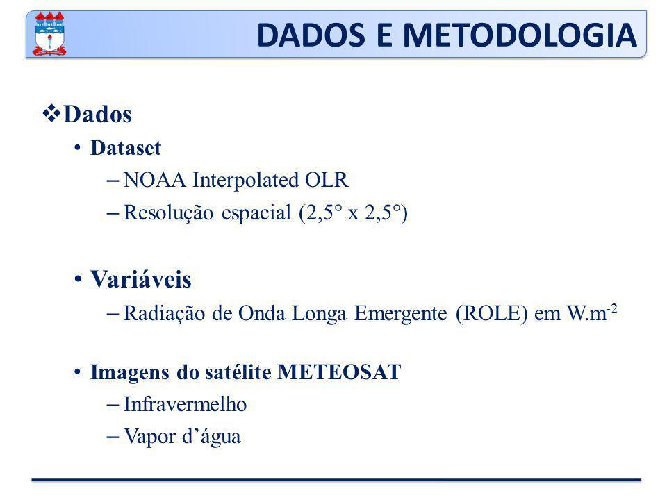 DADOS E METODOLOGIA  Dados Dataset – NOAA Interpolated OLR – Resolução espacial (2,5° x 2,5°) Variáveis – Radiação de Onda Longa Emergente (ROLE) em W.m -2 Imagens do satélite METEOSAT – Infravermelho – Vapor d'água