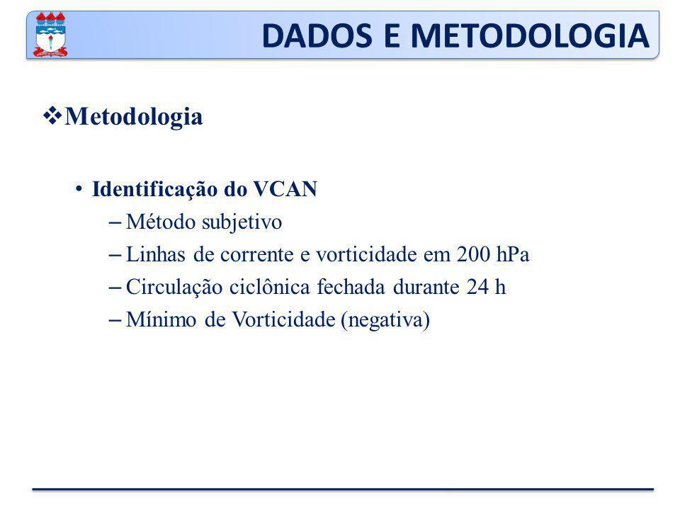 DADOS E METODOLOGIA  Metodologia Identificação do VCAN – Método subjetivo – Linhas de corrente e vorticidade em 200 hPa – Circulação ciclônica fechada durante 24 h – Mínimo de Vorticidade (negativa)