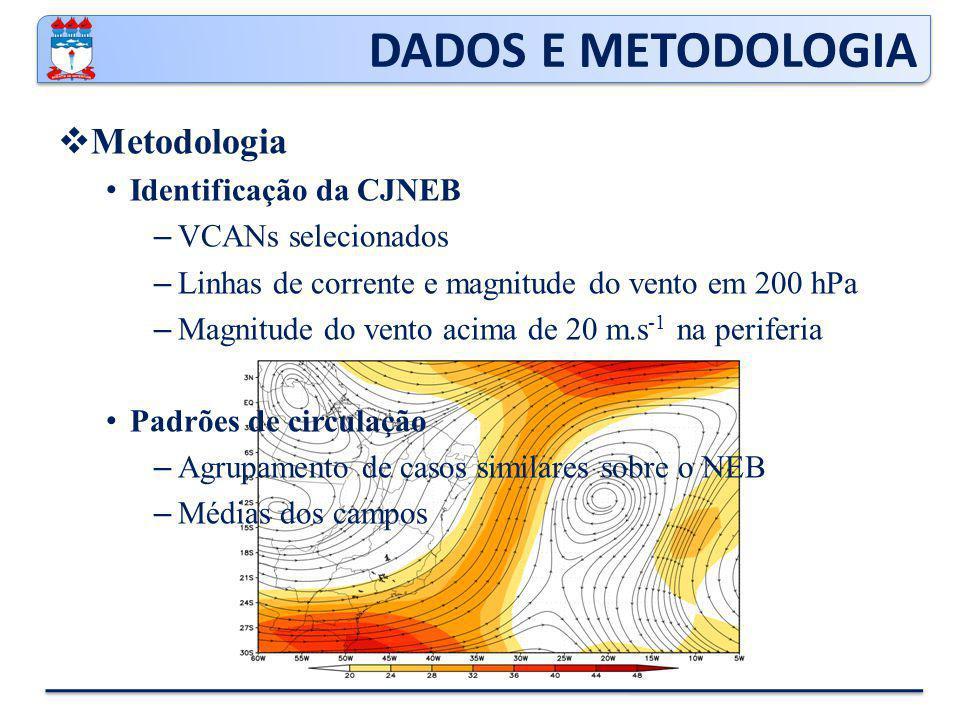 DADOS E METODOLOGIA  Metodologia Identificação da CJNEB – VCANs selecionados – Linhas de corrente e magnitude do vento em 200 hPa – Magnitude do vento acima de 20 m.s -1 na periferia Padrões de circulação – Agrupamento de casos similares sobre o NEB – Médias dos campos