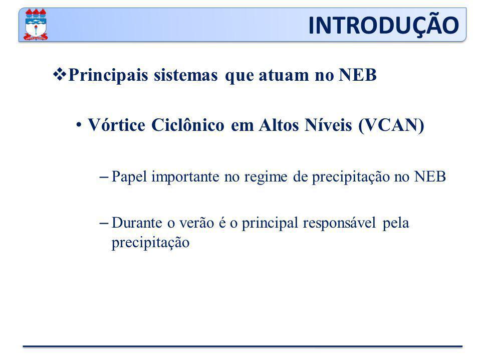  Principais sistemas que atuam no NEB Vórtice Ciclônico em Altos Níveis (VCAN) – Alguns estudos identificaram fortes correntes na periferia (VIRJI, 1981) – Ramirez (1996) observou que estas correntes podem indicar a direção do deslocamento to VCAN – Gomes (2003) estudou a Corrente de Jato do Nordeste Brasileiro (CJNEB) INTRODUÇÃO