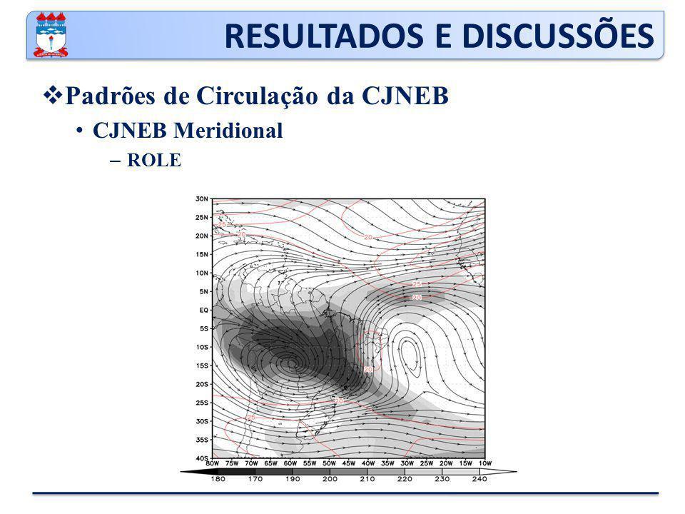RESULTADOS E DISCUSSÕES  Padrões de Circulação da CJNEB CJNEB Meridional – ROLE