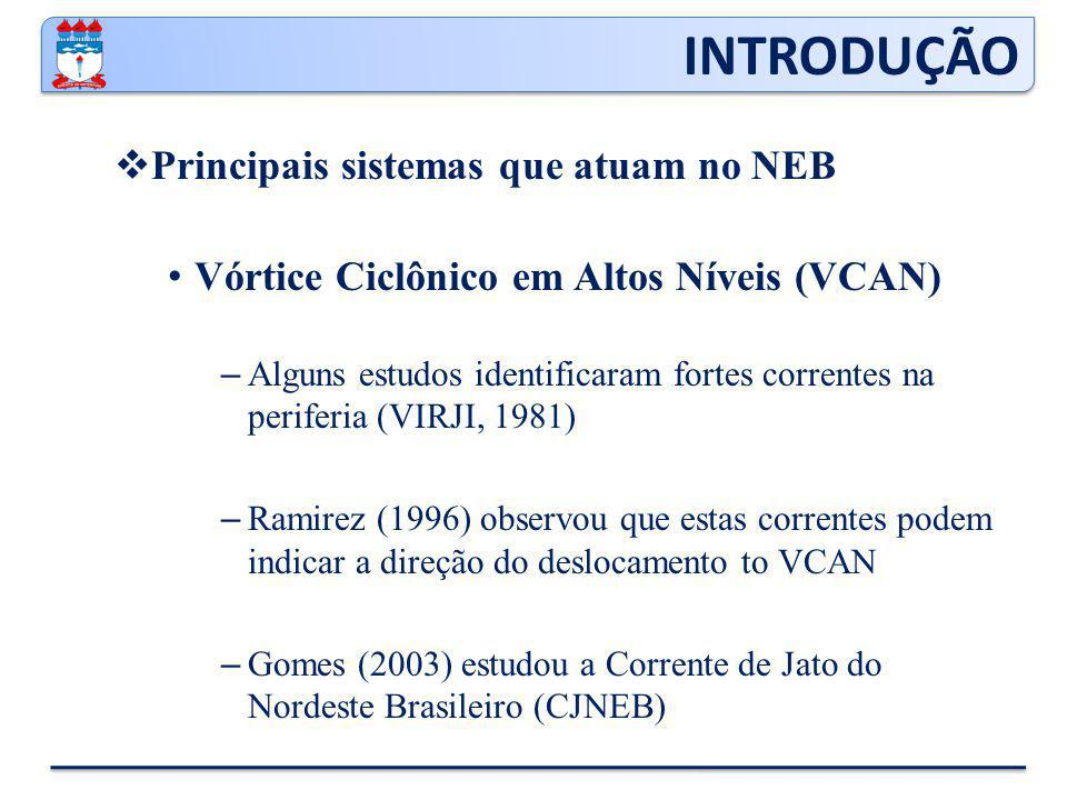REVISÃO BIBLIOGRÁFICA  Vórtices Ciclônicos em Altos Níveis (VCAN) Nebulosidade e precipitação associada – Kousky e Gan (1981) Nebulosidade na periferia, na direção do deslocamento – Silva (2005) As precipitações mais intensas ocorrem entre 1000 e 2000 Km da borda do VCAN