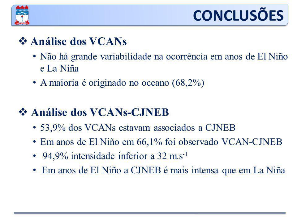CONCLUSÕES  Análise dos VCANs Não há grande variabilidade na ocorrência em anos de El Niño e La Niña A maioria é originado no oceano (68,2%)  Análise dos VCANs-CJNEB 53,9% dos VCANs estavam associados a CJNEB Em anos de El Niño em 66,1% foi observado VCAN-CJNEB 94,9% intensidade inferior a 32 m.s -1 Em anos de El Niño a CJNEB é mais intensa que em La Niña