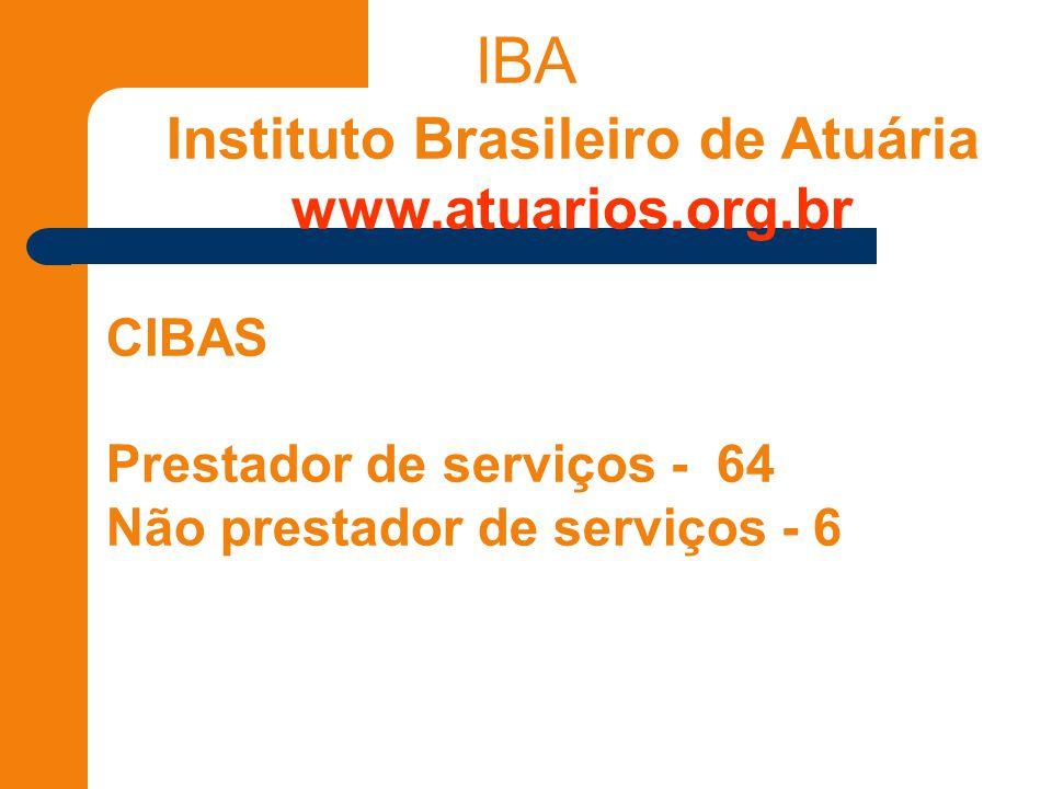 IBA Instituto Brasileiro de Atuária www.atuarios.org.br CIBAS Prestador de serviços - 64 Não prestador de serviços - 6