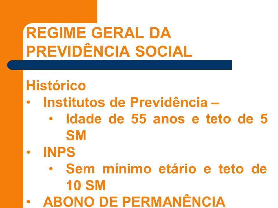 REGIME GERAL DA PREVIDÊNCIA SOCIAL Histórico Institutos de Previdência – Idade de 55 anos e teto de 5 SM INPS Sem mínimo etário e teto de 10 SM ABONO DE PERMANÊNCIA
