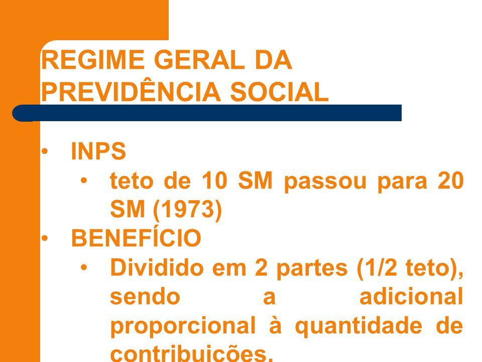 REGIME GERAL DA PREVIDÊNCIA SOCIAL INPS teto de 10 SM passou para 20 SM (1973) BENEFÍCIO Dividido em 2 partes (1/2 teto), sendo a adicional proporcional à quantidade de contribuições.