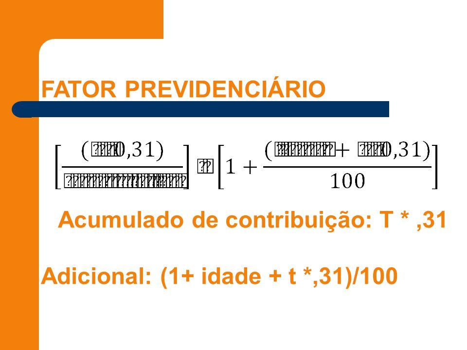 FATOR PREVIDENCIÁRIO Acumulado de contribuição: T *,31 Adicional: (1+ idade + t *,31)/100