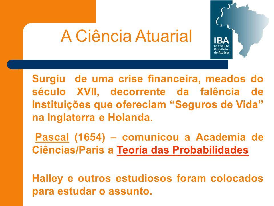A Ciência Atuarial Surgiu de uma crise financeira, meados do século XVII, decorrente da falência de Instituições que ofereciam Seguros de Vida na Inglaterra e Holanda.