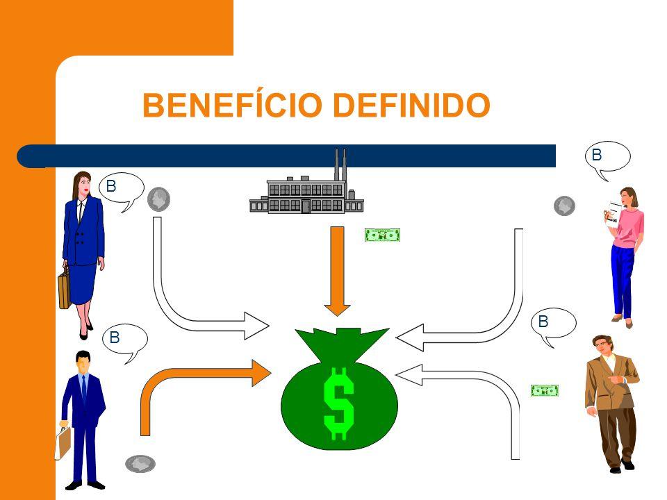 BENEFÍCIO DEFINIDO B B B B