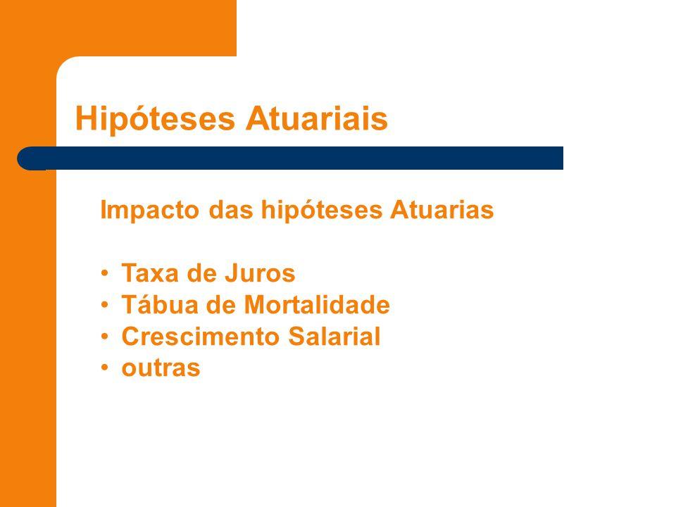 Hipóteses Atuariais Impacto das hipóteses Atuarias Taxa de Juros Tábua de Mortalidade Crescimento Salarial outras