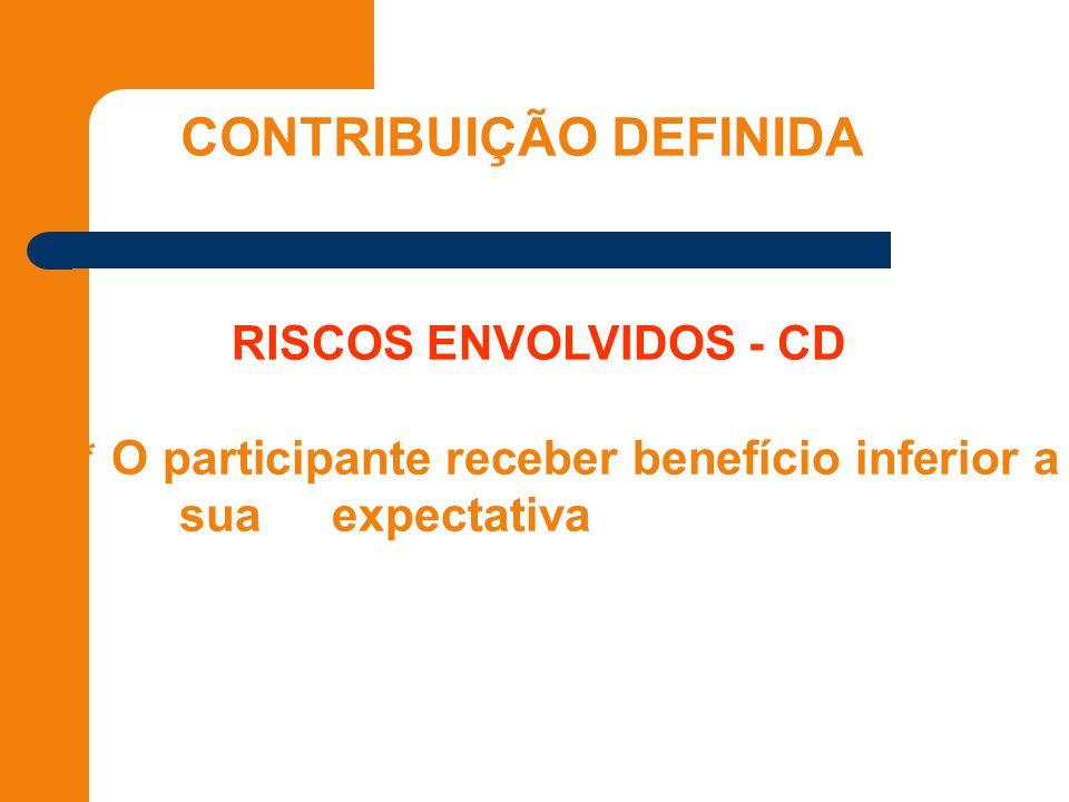 CONTRIBUIÇÃO DEFINIDA RISCOS ENVOLVIDOS - CD * O participante receber benefício inferior a sua expectativa