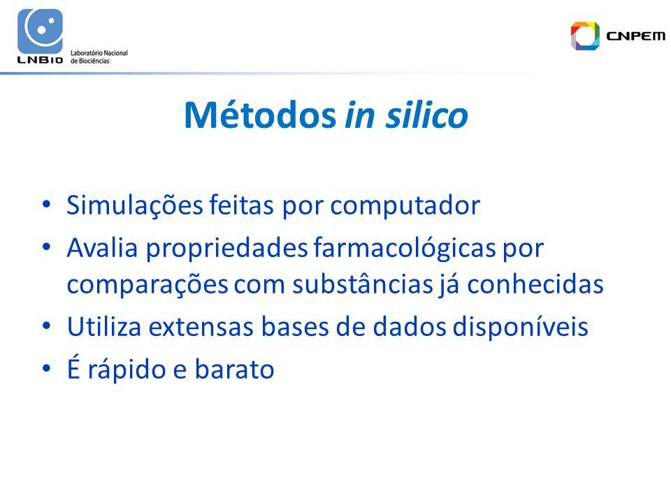 Métodos in silico Simulações feitas por computador Avalia propriedades farmacológicas por comparações com substâncias já conhecidas Utiliza extensas bases de dados disponíveis É rápido e barato