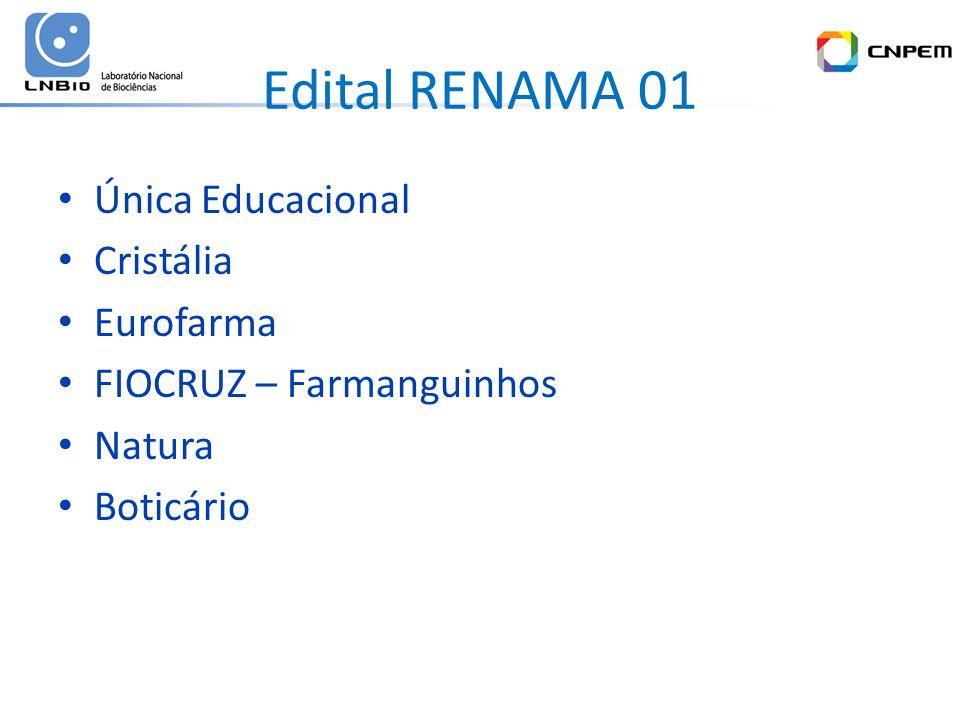 Edital RENAMA 01 Única Educacional Cristália Eurofarma FIOCRUZ – Farmanguinhos Natura Boticário