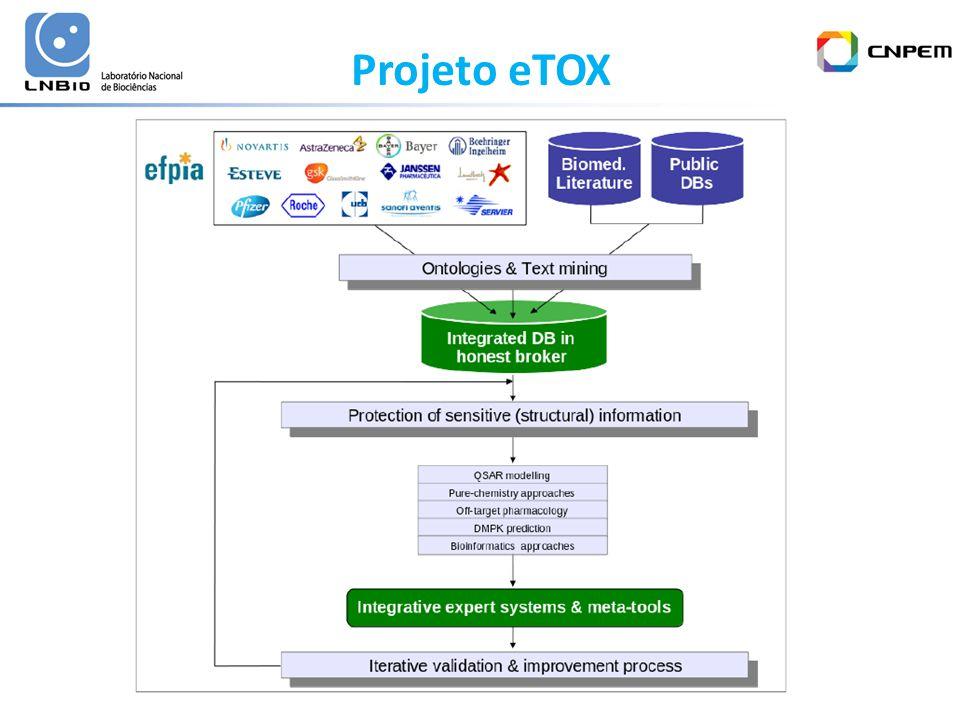 Projeto eTOX