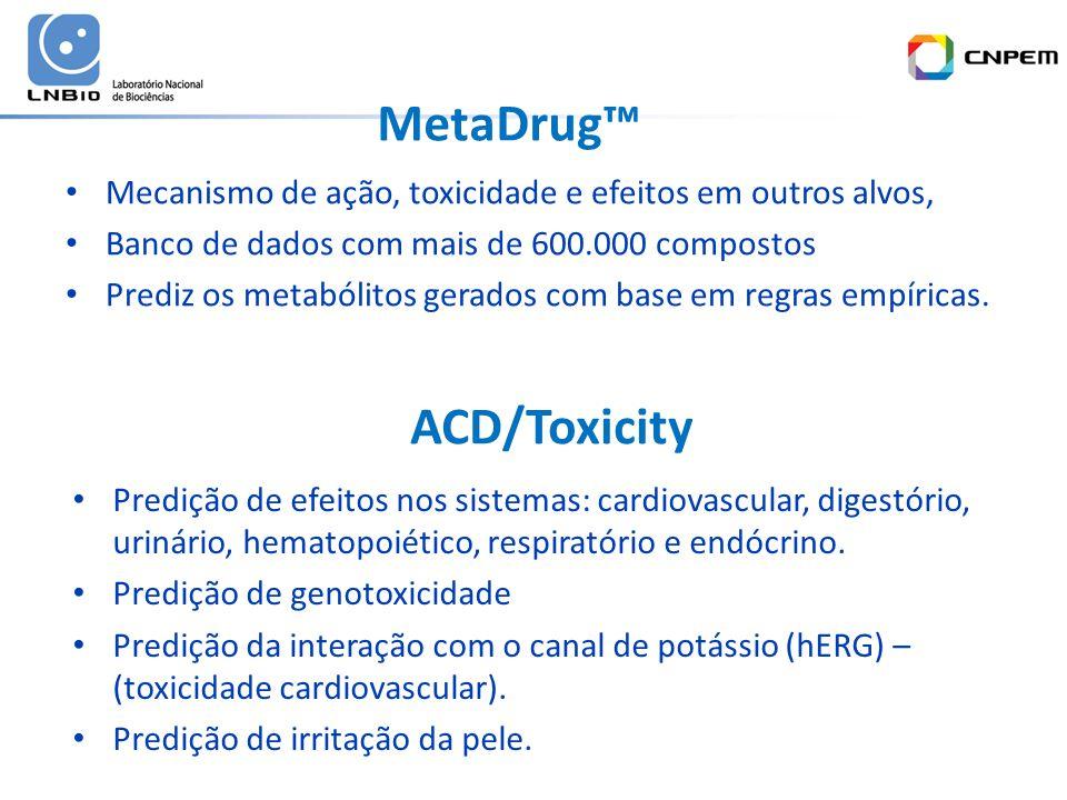 MetaDrug™ Mecanismo de ação, toxicidade e efeitos em outros alvos, Banco de dados com mais de 600.000 compostos Prediz os metabólitos gerados com base em regras empíricas.