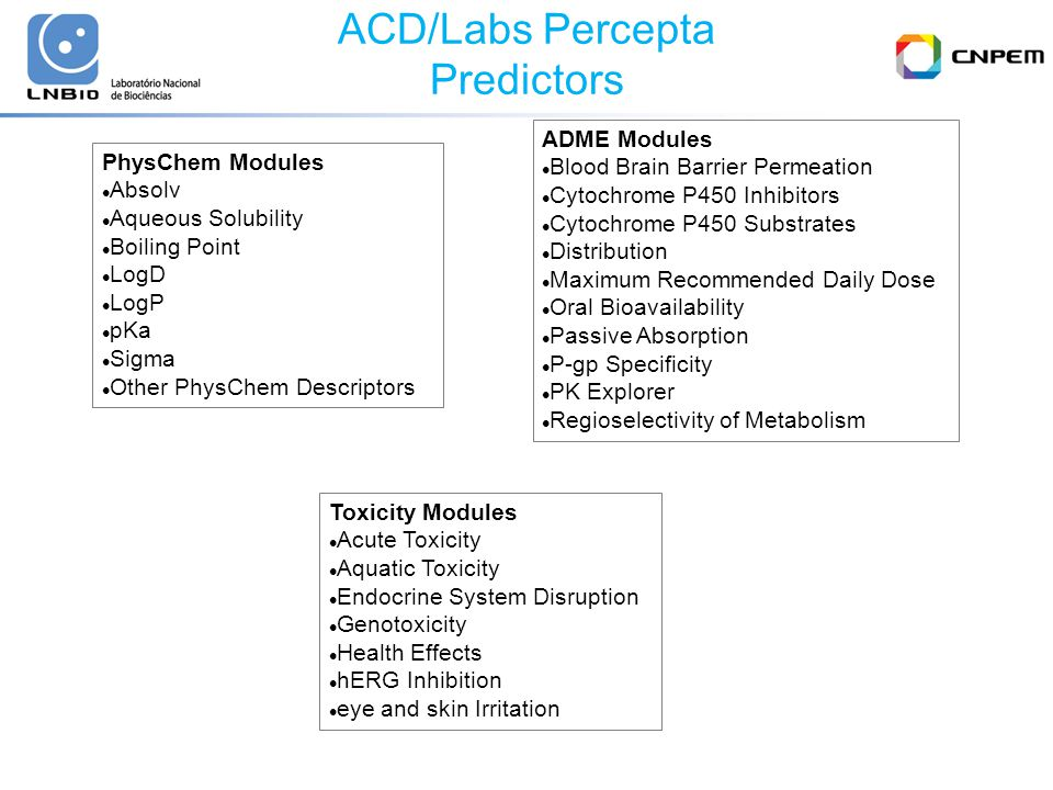 ACD/Labs Percepta Predictors PhysChem Modules Absolv Aqueous Solubility Boiling Point LogD LogP pKa Sigma Other PhysChem Descriptors ADME Modules Blood Brain Barrier Permeation Cytochrome P450 Inhibitors Cytochrome P450 Substrates Distribution Maximum Recommended Daily Dose Oral Bioavailability Passive Absorption P-gp Specificity PK Explorer Regioselectivity of Metabolism Toxicity Modules Acute Toxicity Aquatic Toxicity Endocrine System Disruption Genotoxicity Health Effects hERG Inhibition eye and skin Irritation