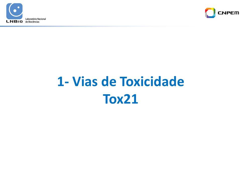 1- Vias de Toxicidade Tox21
