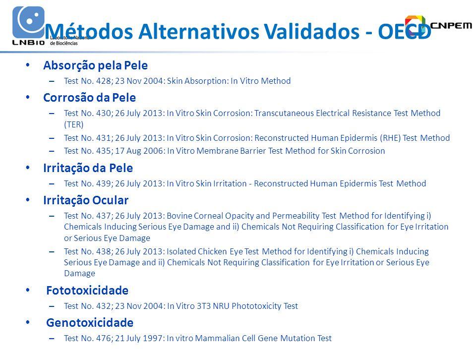 Métodos Alternativos Validados - OECD Absorção pela Pele – Test No.