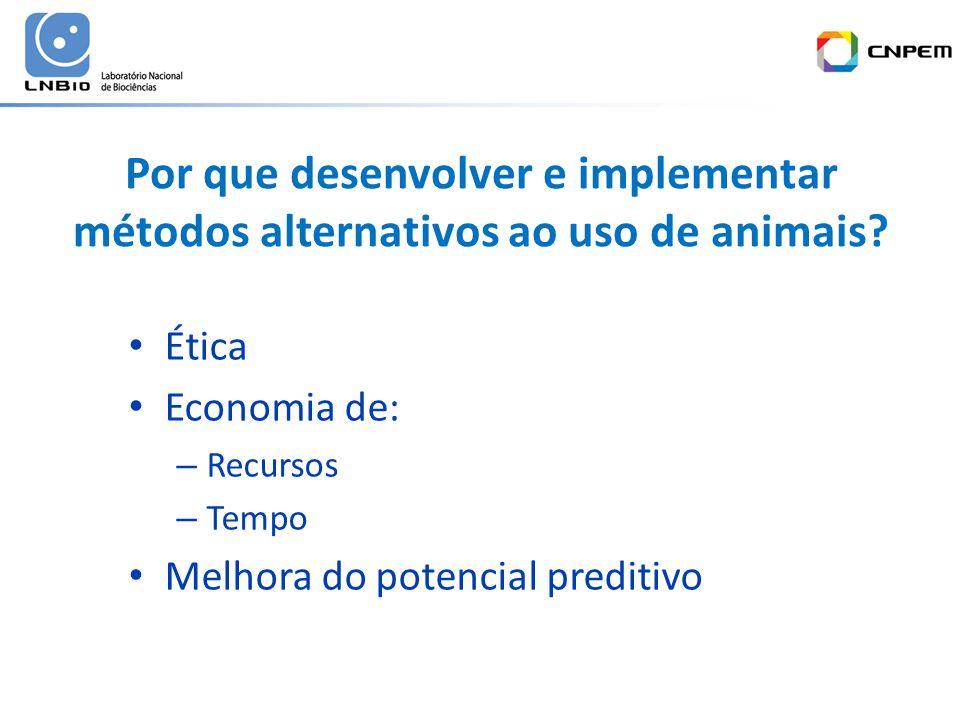 Por que desenvolver e implementar métodos alternativos ao uso de animais.