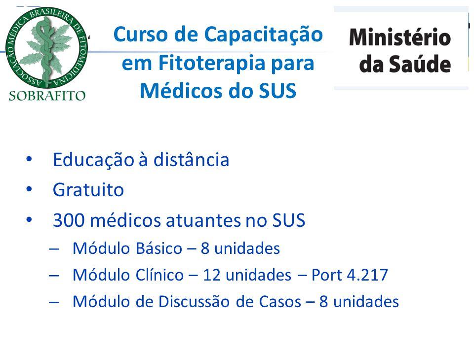 Educação à distância Gratuito 300 médicos atuantes no SUS – Módulo Básico – 8 unidades – Módulo Clínico – 12 unidades – Port 4.217 – Módulo de Discussão de Casos – 8 unidades Curso de Capacitação em Fitoterapia para Médicos do SUS