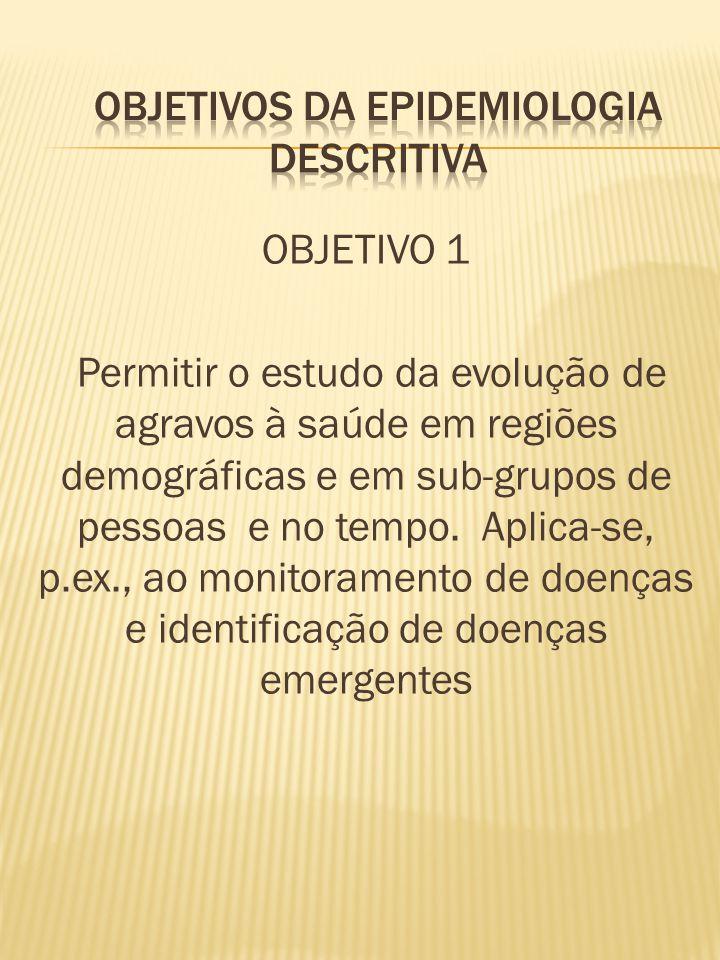 OBJETIVO 1 Permitir o estudo da evolução de agravos à saúde em regiões demográficas e em sub-grupos de pessoas e no tempo. Aplica-se, p.ex., ao monito