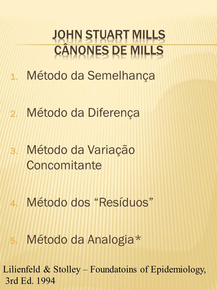 """1. Método da Semelhança 2. Método da Diferença 3. Método da Variação Concomitante 4. Método dos """"Resíduos"""" 5. Método da Analogia* Lilienfeld & Stolley"""