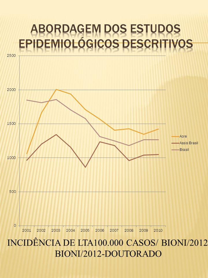INCIDÊNCIA DE LTA100.000 CASOS/ BIONI/2012 BIONI/2012-DOUTORADO