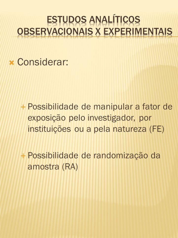  Considerar:  Possibilidade de manipular a fator de exposição pelo investigador, por instituições ou a pela natureza (FE)  Possibilidade de randomização da amostra (RA)