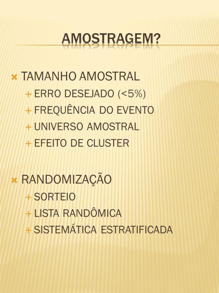  TAMANHO AMOSTRAL  ERRO DESEJADO (<5%)  FREQUÊNCIA DO EVENTO  UNIVERSO AMOSTRAL  EFEITO DE CLUSTER  RANDOMIZAÇÃO  SORTEIO  LISTA RANDÔMICA  S