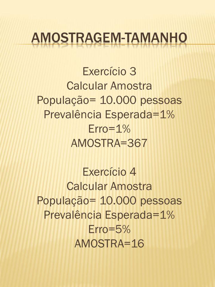 Exercício 3 Calcular Amostra População= 10.000 pessoas Prevalência Esperada=1% Erro=1% AMOSTRA=367 Exercício 4 Calcular Amostra População= 10.000 pessoas Prevalência Esperada=1% Erro=5% AMOSTRA=16