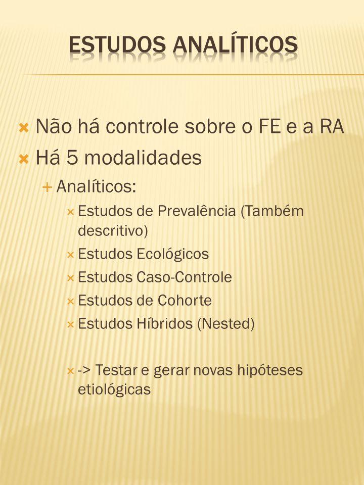  Não há controle sobre o FE e a RA  Há 5 modalidades  Analíticos:  Estudos de Prevalência (Também descritivo)  Estudos Ecológicos  Estudos Caso-