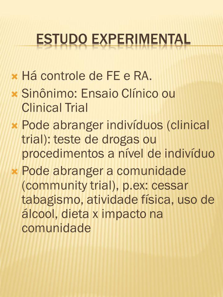  Há controle de FE e RA.  Sinônimo: Ensaio Clínico ou Clinical Trial  Pode abranger indivíduos (clinical trial): teste de drogas ou procedimentos a