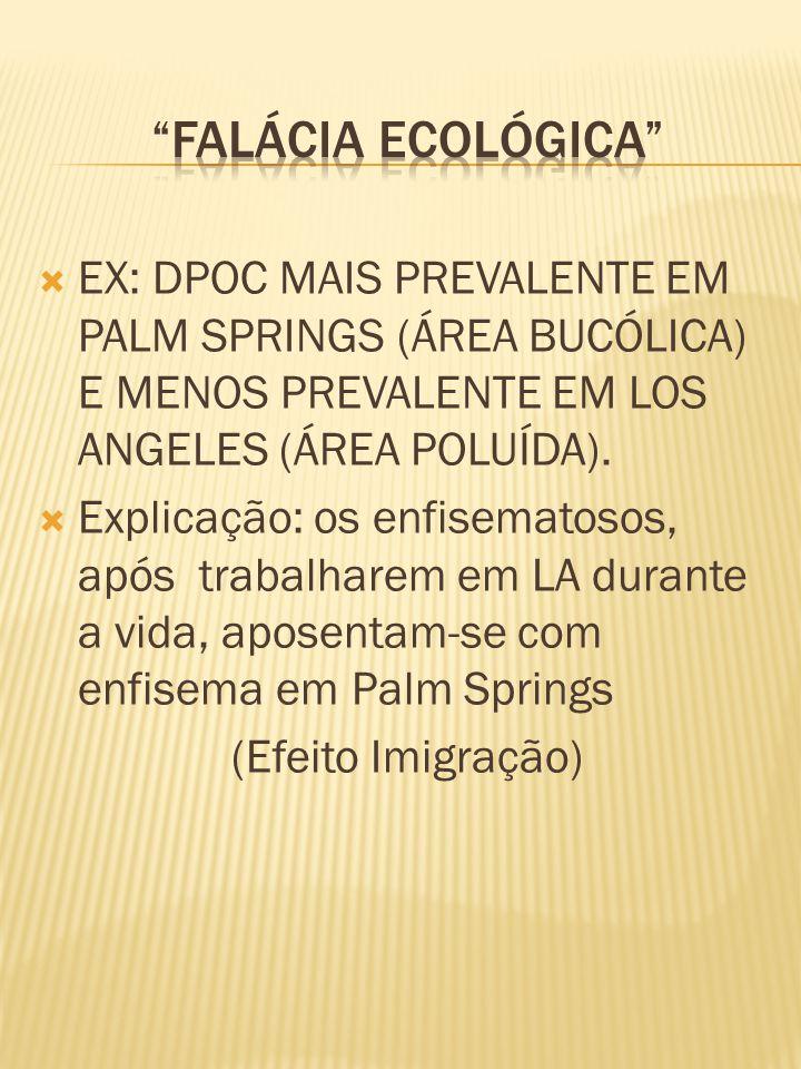  EX: DPOC MAIS PREVALENTE EM PALM SPRINGS (ÁREA BUCÓLICA) E MENOS PREVALENTE EM LOS ANGELES (ÁREA POLUÍDA).  Explicação: os enfisematosos, após trab