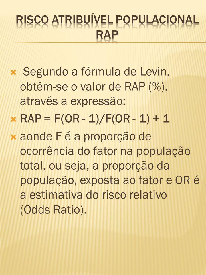  Segundo a fórmula de Levin, obtém-se o valor de RAP (%), através a expressão:  RAP = F(OR - 1)/F(OR - 1) + 1  aonde F é a proporção de ocorrência do fator na população total, ou seja, a proporção da população, exposta ao fator e OR é a estimativa do risco relativo (Odds Ratio).