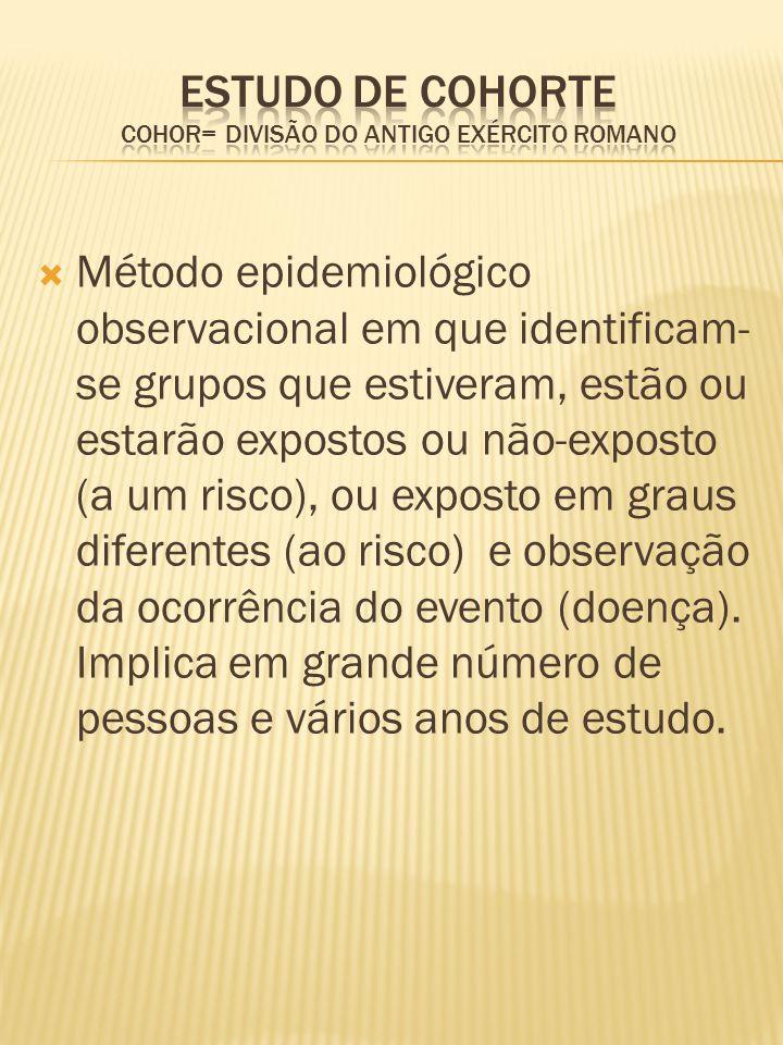  Método epidemiológico observacional em que identificam- se grupos que estiveram, estão ou estarão expostos ou não-exposto (a um risco), ou exposto em graus diferentes (ao risco) e observação da ocorrência do evento (doença).