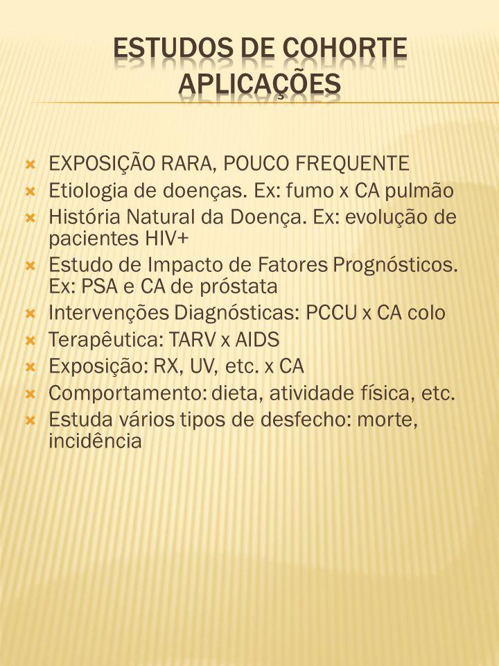  EXPOSIÇÃO RARA, POUCO FREQUENTE  Etiologia de doenças. Ex: fumo x CA pulmão  História Natural da Doença. Ex: evolução de pacientes HIV+  Estudo d