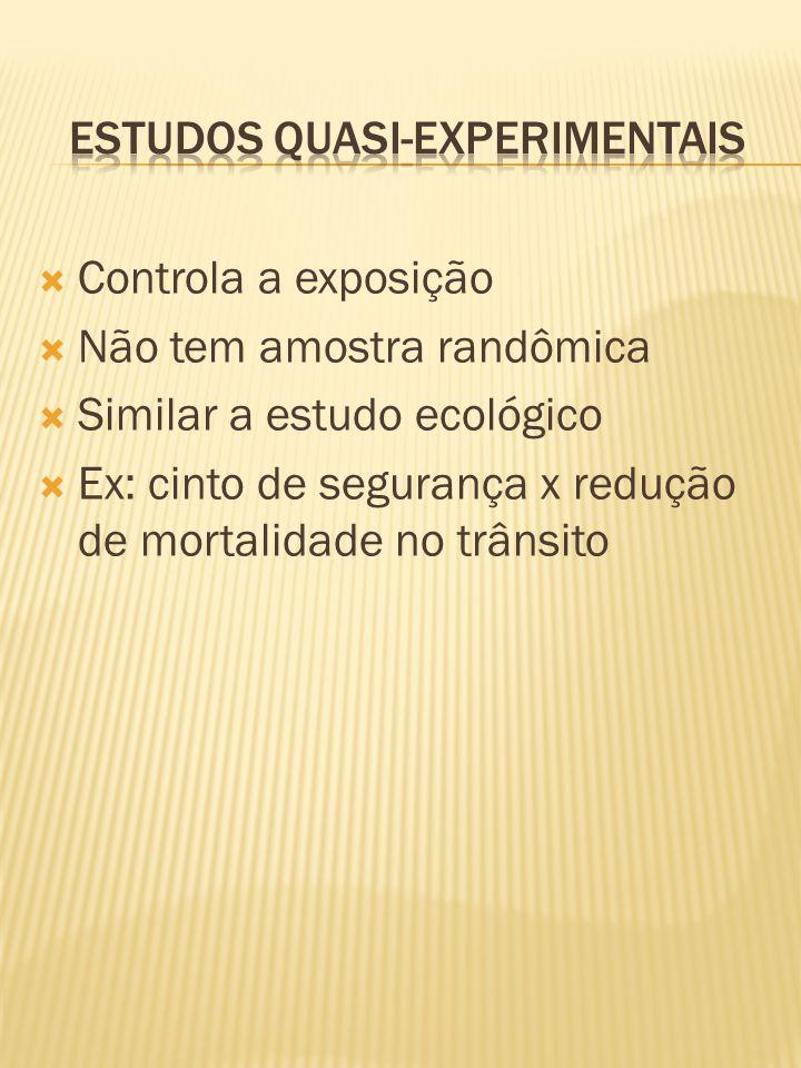  Controla a exposição  Não tem amostra randômica  Similar a estudo ecológico  Ex: cinto de segurança x redução de mortalidade no trânsito