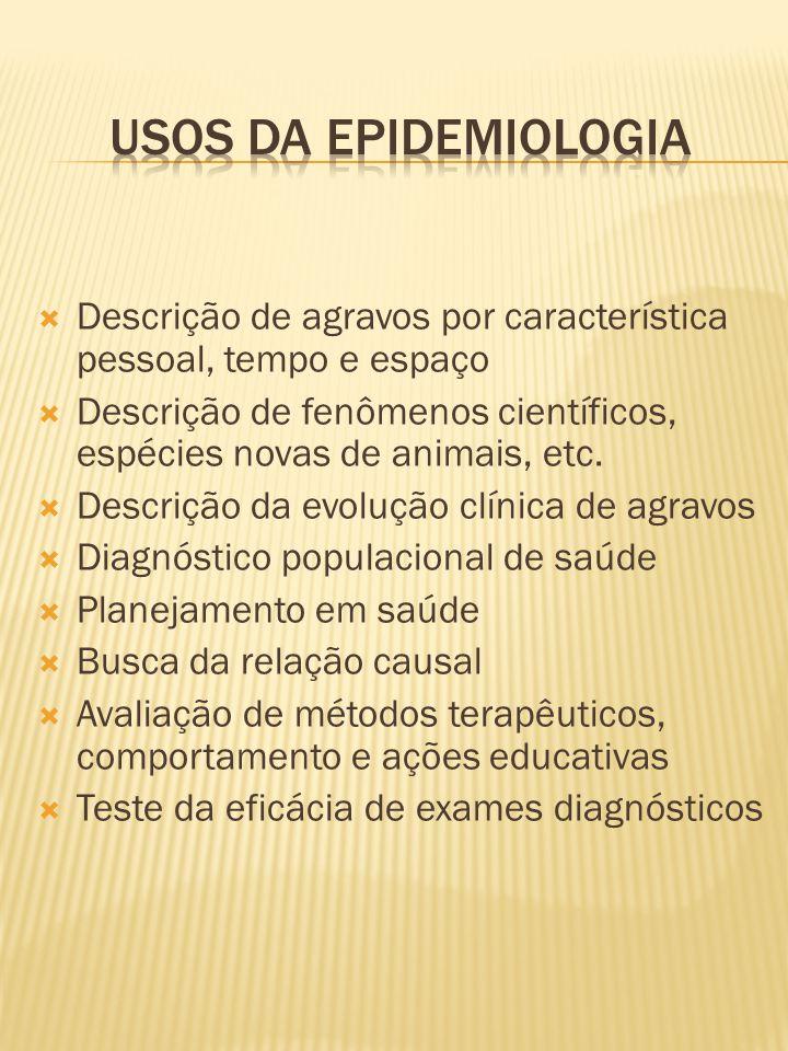 FRAMINGHAN Heart Study  Início 1948  Riscos para DCV  Indivíduos 28-62 anos  N=5.209  Exame físico+lab+entrevistas a cada 2 anos  Desfecho=DCV