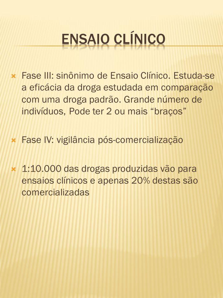  Fase III: sinônimo de Ensaio Clínico. Estuda-se a eficácia da droga estudada em comparação com uma droga padrão. Grande número de indivíduos, Pode t