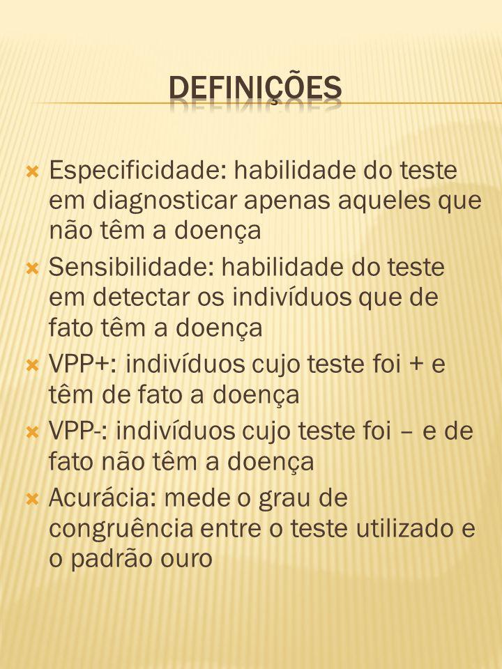 Especificidade: habilidade do teste em diagnosticar apenas aqueles que não têm a doença  Sensibilidade: habilidade do teste em detectar os indivídu