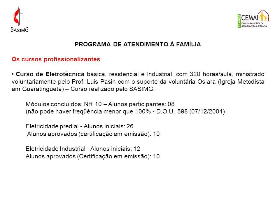 PROGRAMA DE ATENDIMENTO À FAMÍLIA Os cursos profissionalizantes Curso de Eletrotécnica básica, residencial e Industrial, com 320 horas/aula, ministrad