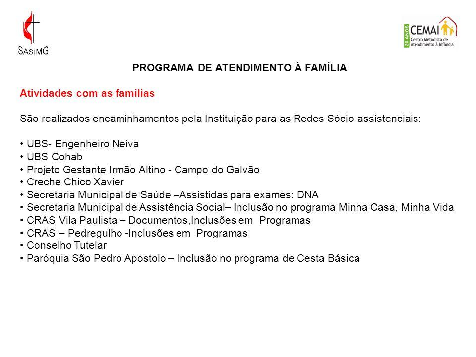PROGRAMA DE ATENDIMENTO À FAMÍLIA Atividades com as famílias São realizados encaminhamentos pela Instituição para as Redes Sócio-assistenciais: UBS- E