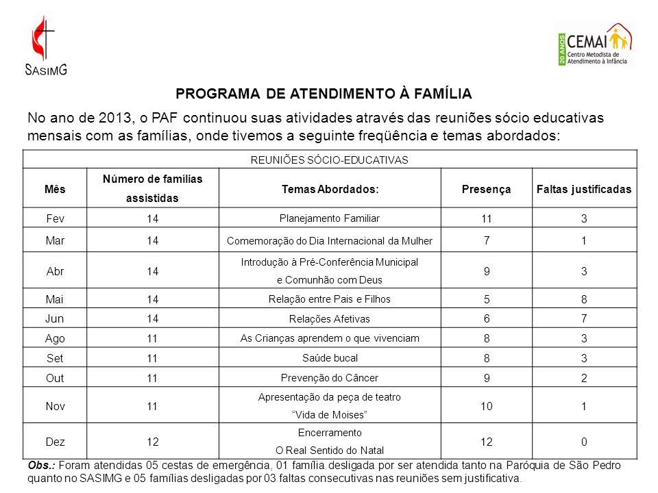 PROGRAMA DE ATENDIMENTO À FAMÍLIA No ano de 2013, o PAF continuou suas atividades através das reuniões sócio educativas mensais com as famílias, onde