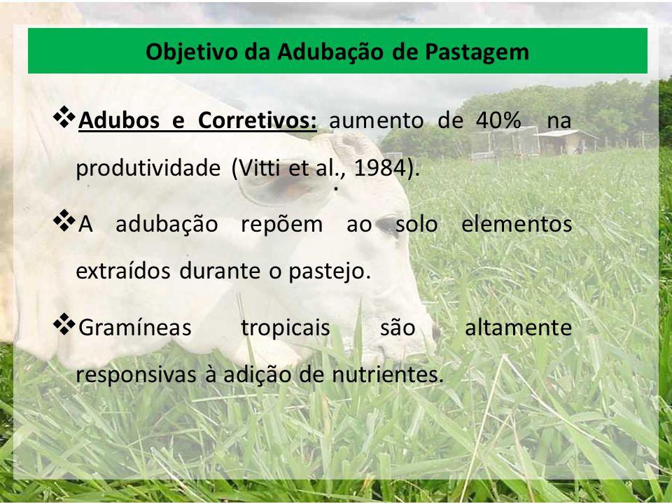 .  Adubos e Corretivos: aumento de 40% na produtividade (Vitti et al., 1984).  A adubação repõem ao solo elementos extraídos durante o pastejo.  Gr