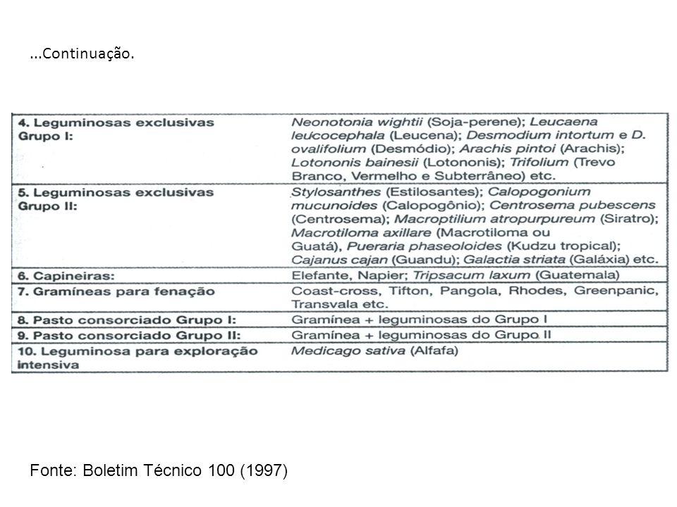 Fonte: Boletim Técnico 100 (1997)...Continuação.