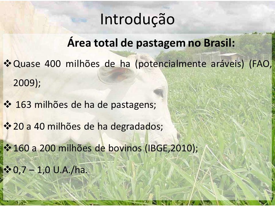 Introdução Área total de pastagem no Brasil:  Quase 400 milhões de ha (potencialmente aráveis) (FAO, 2009);  163 milhões de ha de pastagens;  20 a